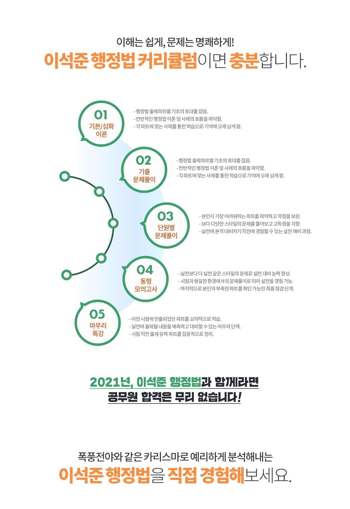 한국사 정복