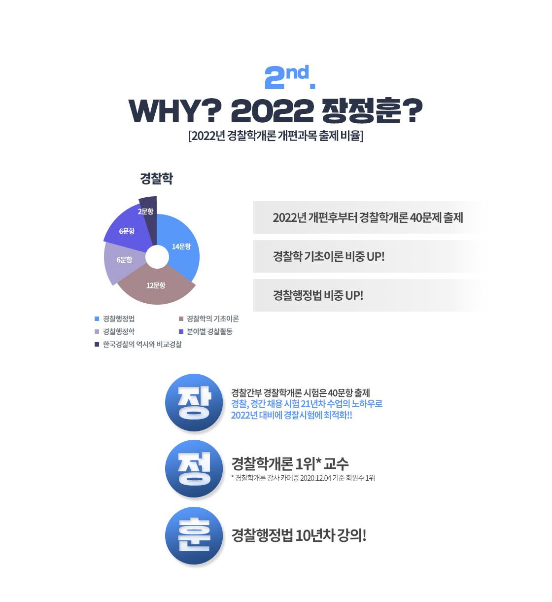 왜? 2020 장정훈?