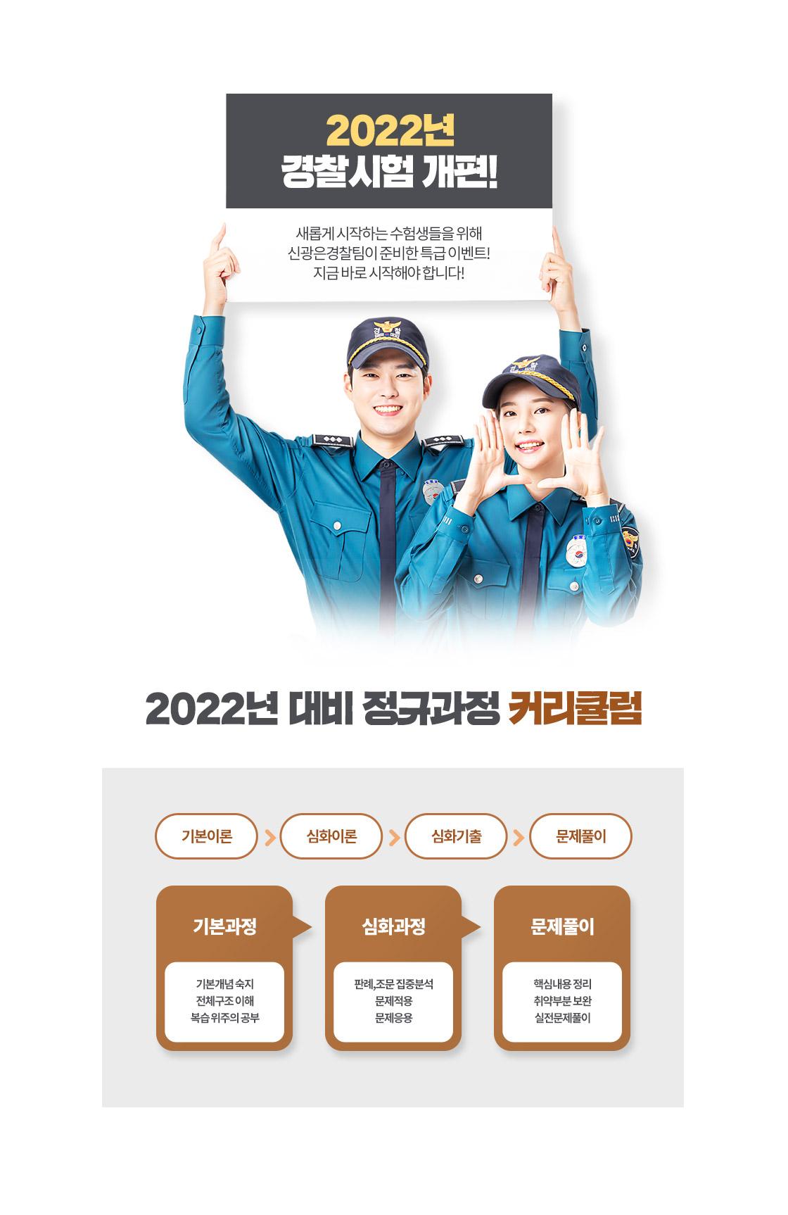 2022년 경찰시험 개편
