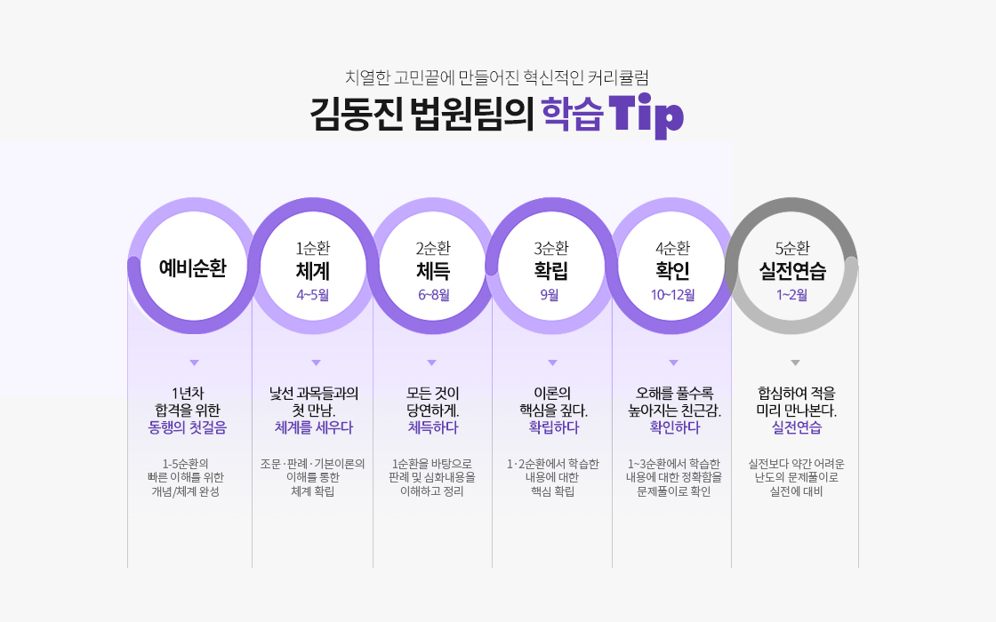 오직 법원직을 위한 최강 라인업 윌비스 김동진 법원팀